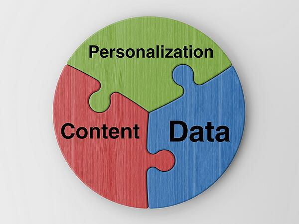 Image result for content marketing personalization