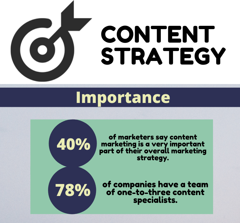Infographics: The Forgotten Content Marketing Powerhouse