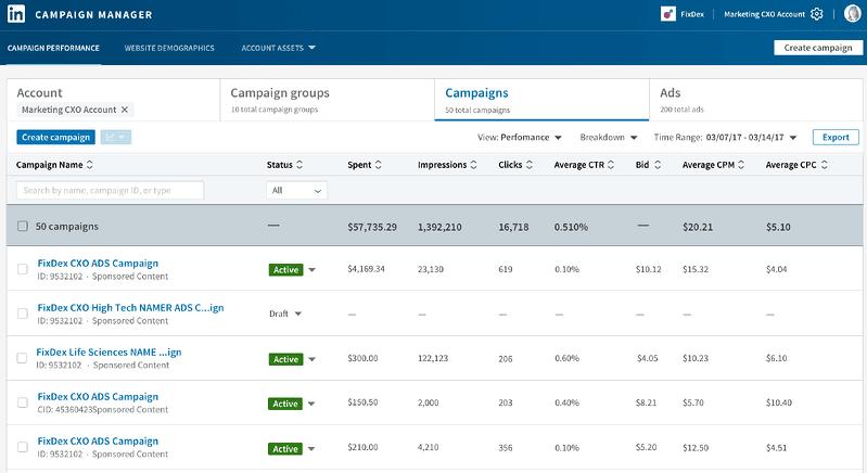 LinkedIn_Campaign_Metrics