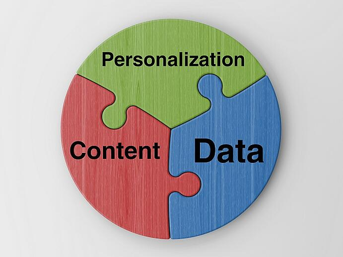 When & Why to Personalize Content