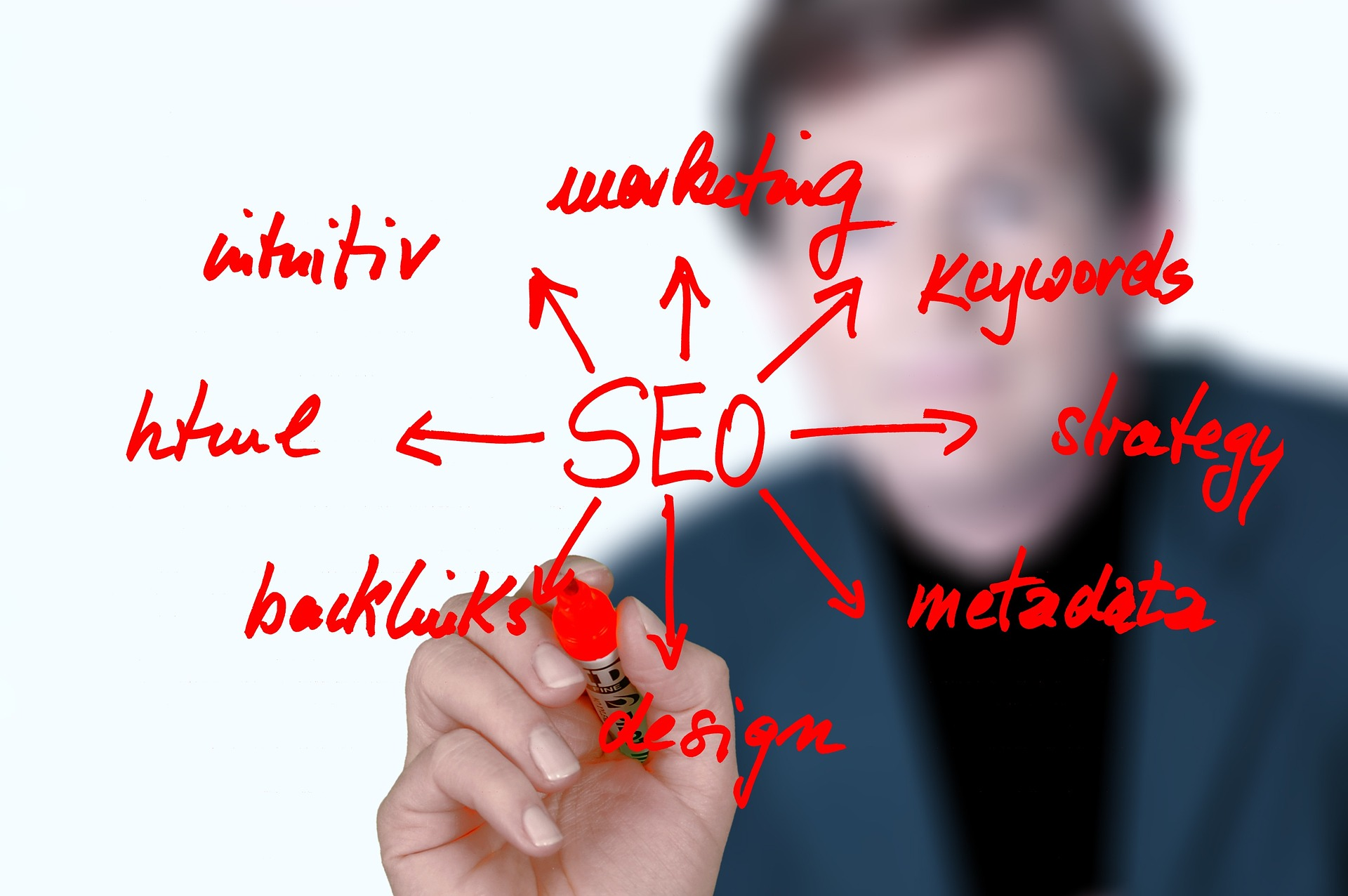 Rumors of the death of SEO have been greatly exaggerated.
